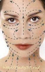 massazhnie-linii-lica