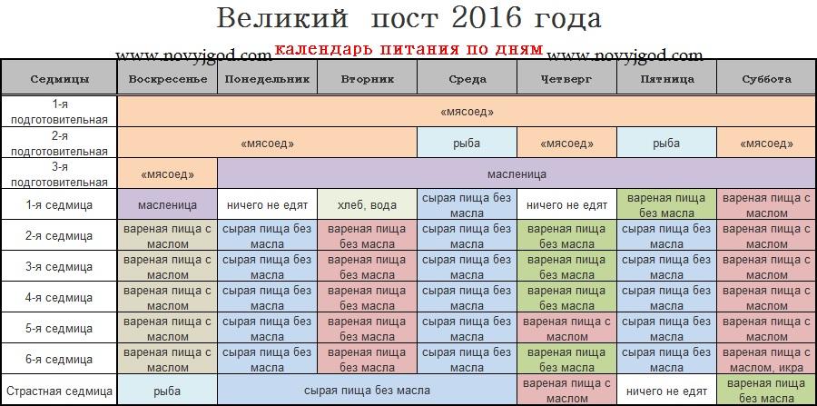 Календарь-питания-в-Великий-пост-2016-года