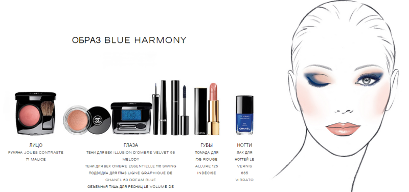 4Blue Rhythm de CHANEL